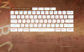 keyboard-shortcuts-01