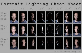 portrait-lighting-cheat-sheet-sml