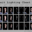 Thumbnail image for FREE Cheat Sheet for Strobist Portrait Lighting